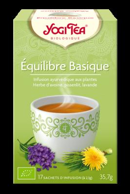 Équilibre Basique